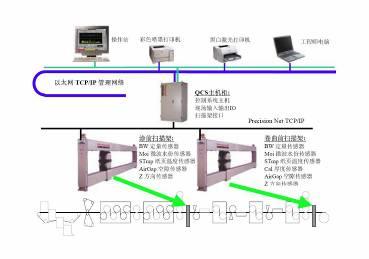 纸机工业设计手绘线稿