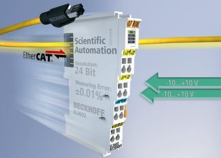 倍福高精度测量技术的EtherCAT端子模块EL3602