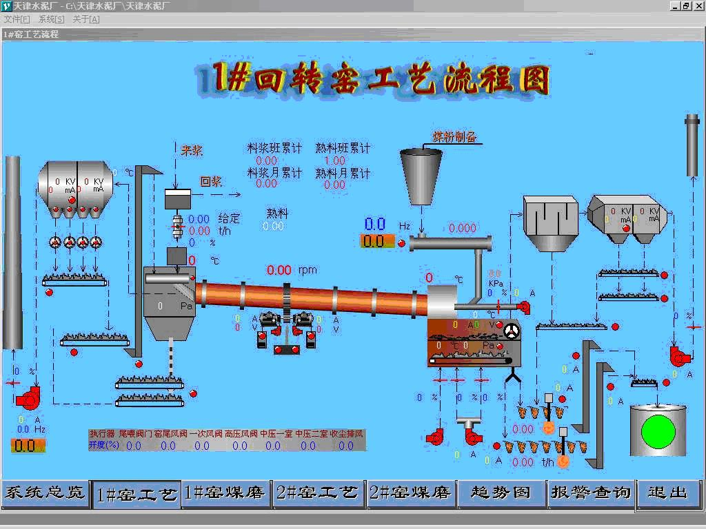 世纪星在水泥生产过程自动化方面的应用 北京世纪长秋科技有限公司图片