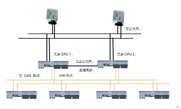 中均采用贝加莱的pcc控制系统和显示屏对地铁屏蔽门进行高精度的控制.