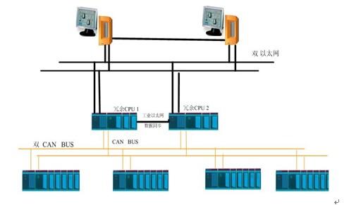 贝加莱控制系统在地铁屏蔽门系统中的应用
