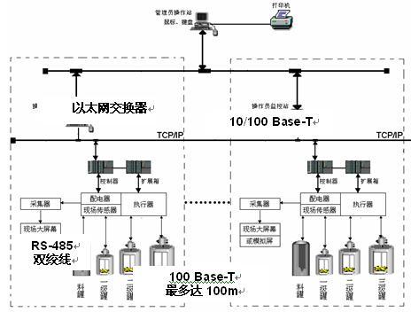 工业管道平面素材