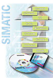 SIMATIC工业软件订货信息