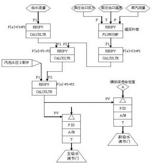 Honeywell Schematic Diagram