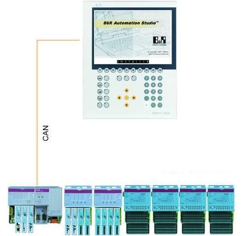 贝加莱吹膜机控制系统方案 - 贝加莱工业自动化(上海)
