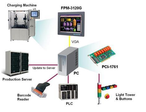 学校信息系统框架结构图