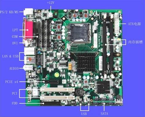 研祥嵌入式主板EC9-1814V2NA