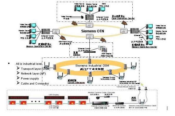 产品结构信息库