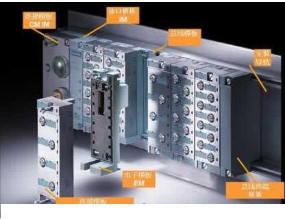 下图为ET 200PRO产品结构图