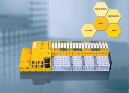 PSS4000——一个系统适用于所有自动化功能