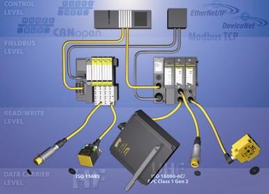 图尔克BLident产品 – UHF
