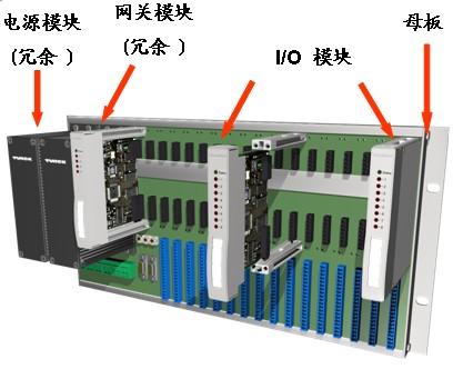 TURCK总线式本安远程I/O系统—excom®