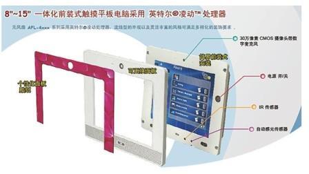威强个性化设计前装式无风扇平板电脑,基于英特尔®凌动平台