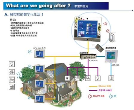 威强推出家居自动化触摸式平板电脑