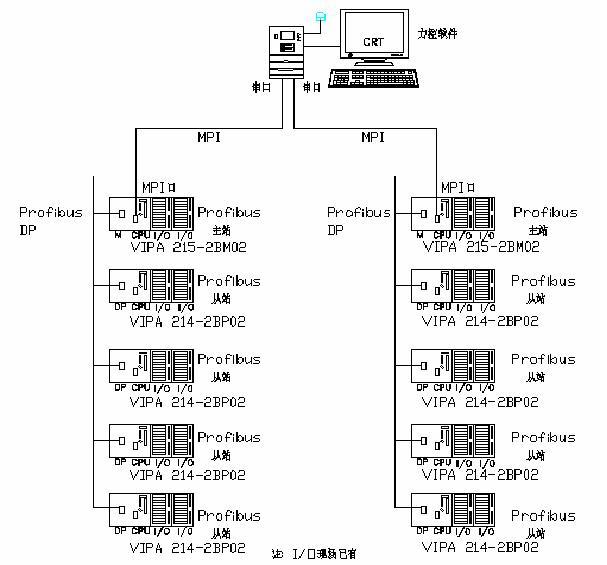 北京高校实验室自控教学系统