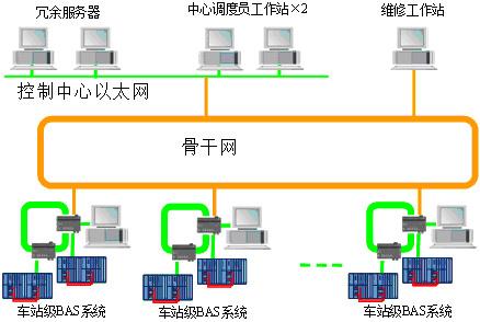 轻轨站照明控制电路图