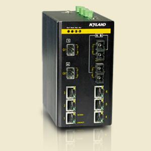东土SICOM3000卡轨式网管型千兆工业以太网交换机
