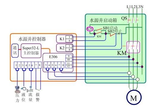 当出现三相电不平衡或缺相时自动控制水源井停机