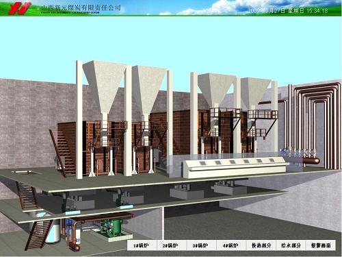 锅炉控制子系统         新元煤矿共4台燃煤锅炉,采用6台s7-200的plc