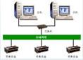 V7.22 WEB版软件产品