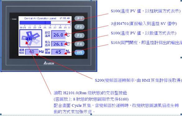 台达 485接口接线图