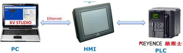 台达plc与威纶通通信接线图