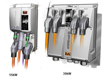 贝加莱高防护等级分布式驱动系统ACOPOSmulti 65