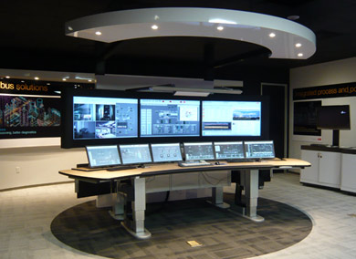ABB EOW-x超级操作员平台