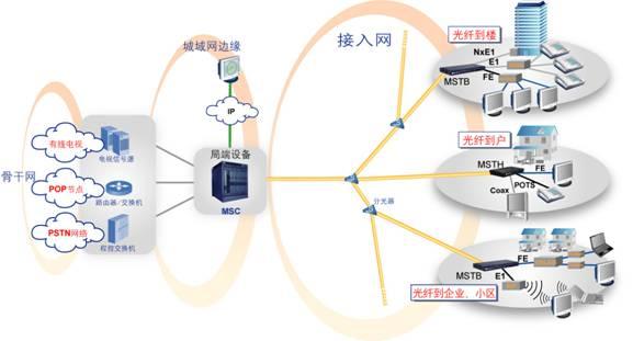 深圳市宇泰科技有限公司是国家级高新技术及深圳双软企业,专注于研发、生产及销售工业以太网交换机、串口服务器、传感/采集设备、远程测控终端单元、接口隔离保护设备、无线传输设备、工业接口转换扩展及其它智能通信设备,是国内领先的工