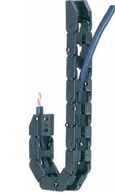方便型拖链拖链系统 |拖链电缆|易于填充易格斯拖链电缆