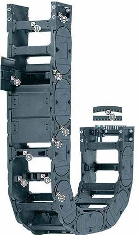 易格斯拖链电缆|塑料拖链|H4.56系列拖链,每隔一个链节有横杆,可沿两侧快速打开