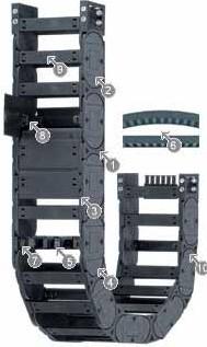 塑料拖链电缆|易格斯进口拖链|R4.28系列拖管,可从两侧打开或闭合