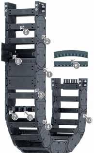 易格斯拖管|拖链电缆|进口拖链|R4.28系列拖管,可从两侧打开或闭合