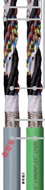 高柔性电缆|电缆拖链|易格斯PVC 测量系统电缆CF211