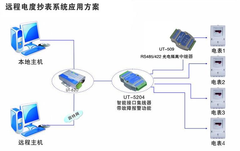 光电隔离性能rs485中继器