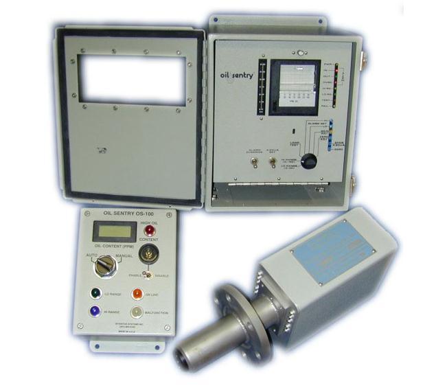 OS-100 水中油监控仪