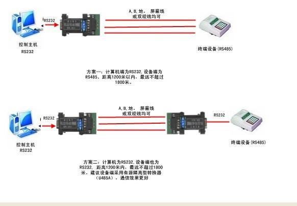 波仕rs485串口接线图