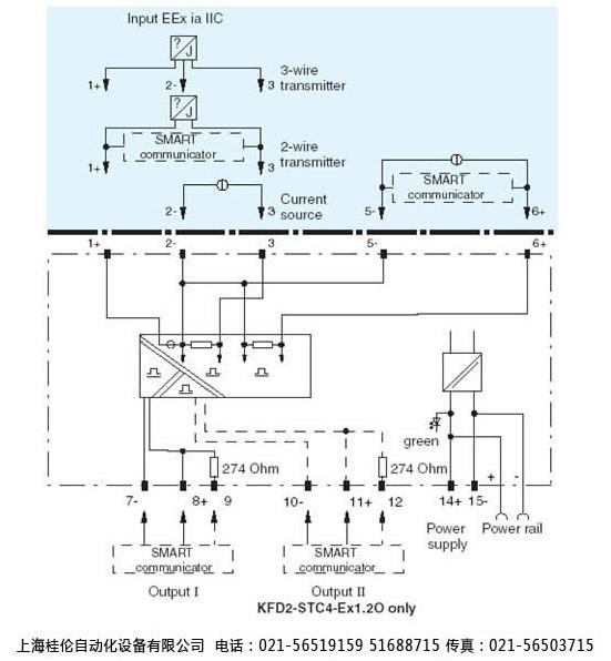 1994ee67 9176 4ce2 8aaf 8482c15574bb 倍加福安全栅产品介绍 桂伦推荐 上海桂伦自动化设备有限公司  at gsmx.co