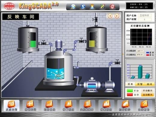 亚控KingScada 3.1组态软件