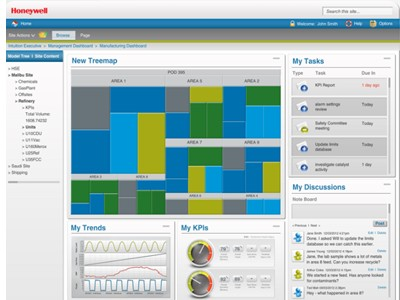 霍尼韦尔Intuition Executive企业信息集成软件