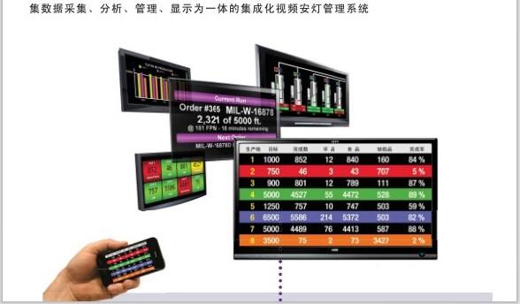 红狮7900型工业以太网交换机