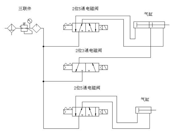 配置         该卷烟厂整个气路只有两个执行元件:一个是双行程气缸图片
