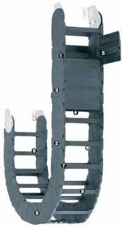 易格斯R1608系列拖链|拖链系统|1608系列拖管|拖链电缆