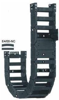 220系列拖链|拖管|低噪音移动盖板- 拖管|易格斯拖链电缆