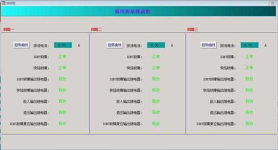 紫金桥软件在轻轨杂散电流监测方面的应用 - dqzijinqiao - 紫金桥软件