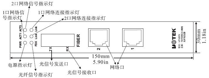 光纤连接参数 ①传输光纤 多模:50/125,62.5/125,100/140μm 单模:8.