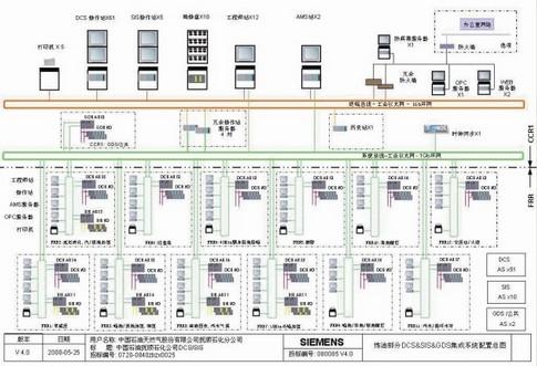 矩阵数据库存储结构