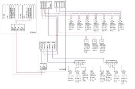 (dcs控制器ap102系统结构图)