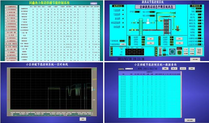 紫金桥软件协同气候补偿器共同实现换热站节能监控系统 - dqzijinqiao - 紫金桥软件