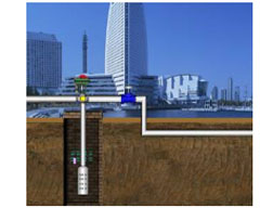 安控科技-E551X水源井控制器
